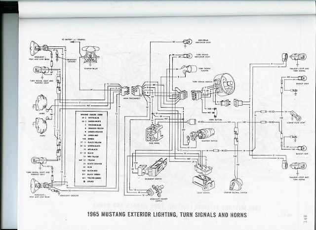 1967 Mustang Gauge Wiring Diagram The Care And Feeding Of Ponies 1965 Mustang Wiring Diagrams
