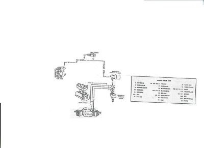 57 Chevy Turn Signal Wiring Diagram, 57, Free Engine Image