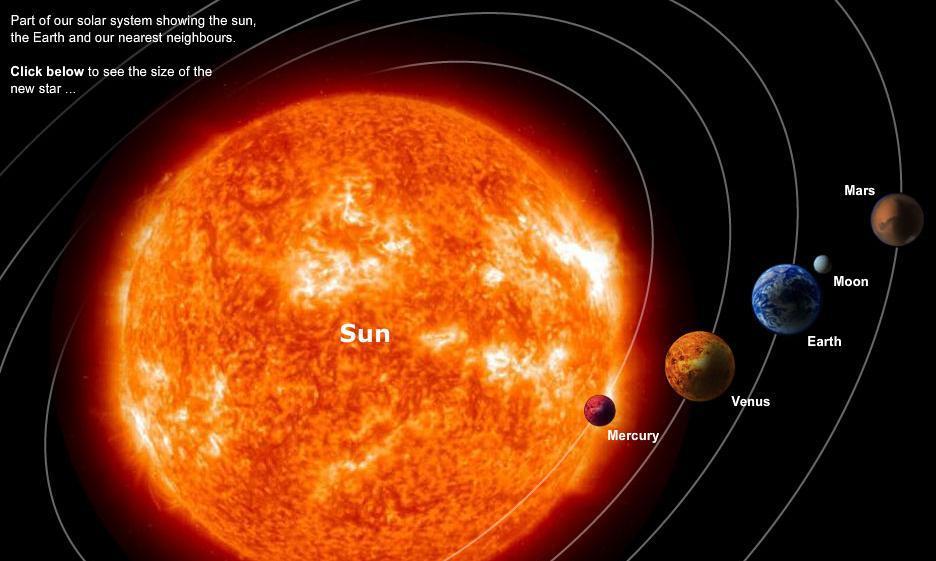 biggest sun - photo #16