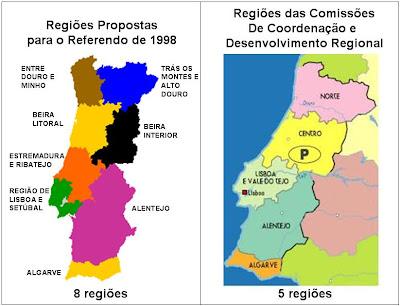 Resultado de imagem para regionalização significado