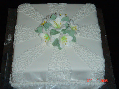 Cake Decorating Courses Tafe Brisbane