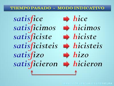 conjugacion del verbo satisfacer en espanol