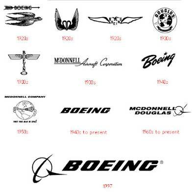 Boeing - Evolution of Logos & Brand