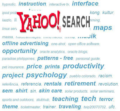 Foto Imagen de los tag clouds de myweb.yahoo.com. Márketing por Internet de Yahoo