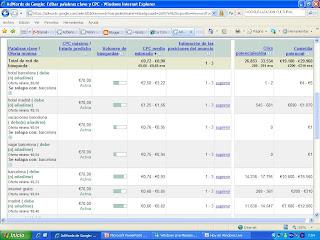 Imagen de Google Adwords con los precios de anuncios sobre Madrid, Barcelona, Hotel, viajes.  Google-lizacion. Español en Internet