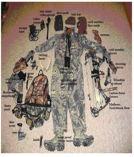 f8da92292b3d1 My Active Life: Suggested Hunting Gears