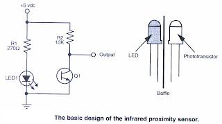 MIKROPROSESSOR: Rangkaian Sensor Garis Menggunakan Infrared