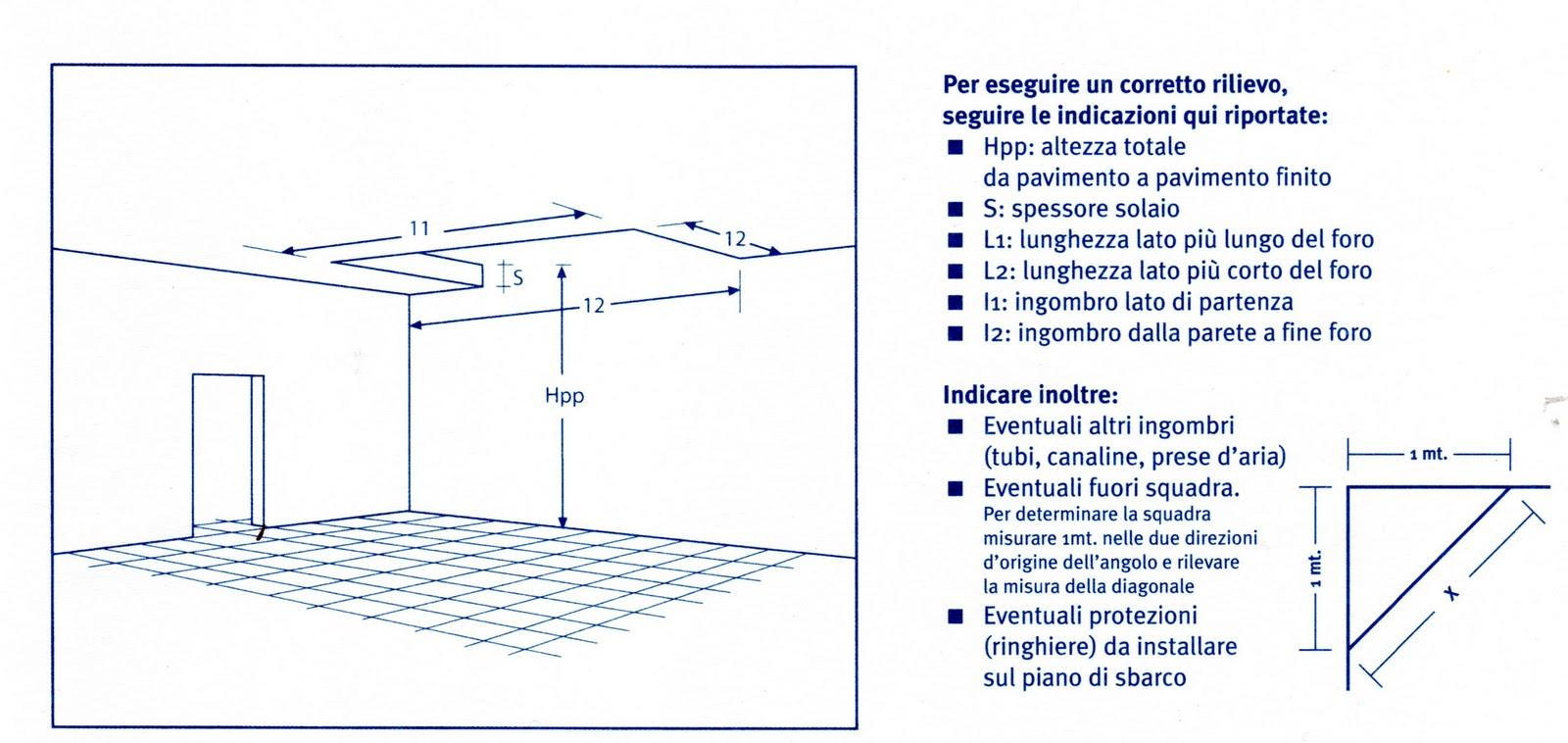 Dimensioni Scale A Chiocciola Quadrate emmepi scale: ottobre 2010