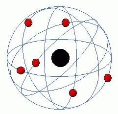 A Quimica No Cotidiano Estrutura Atômica
