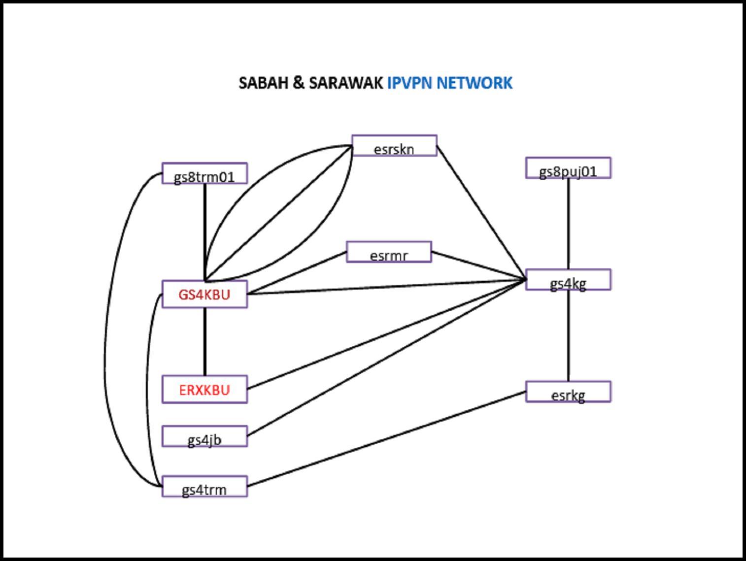 Databroadband Rectifier Amp Battery Metro E Network
