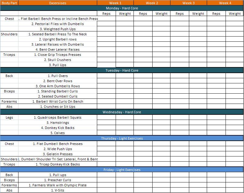 Work Plan Template For Training | Cover Letter Samples Pharmacy ...