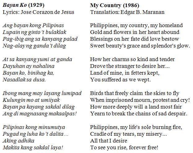 Meaning of filipino essay Homework Example - September 2019