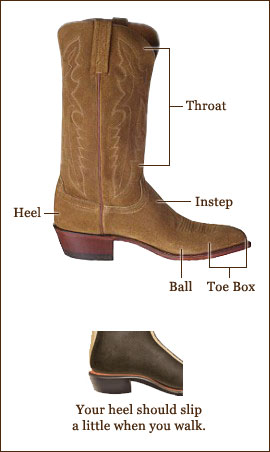 Bhd S Musings How To Get Really Tight Cowboy Boots On