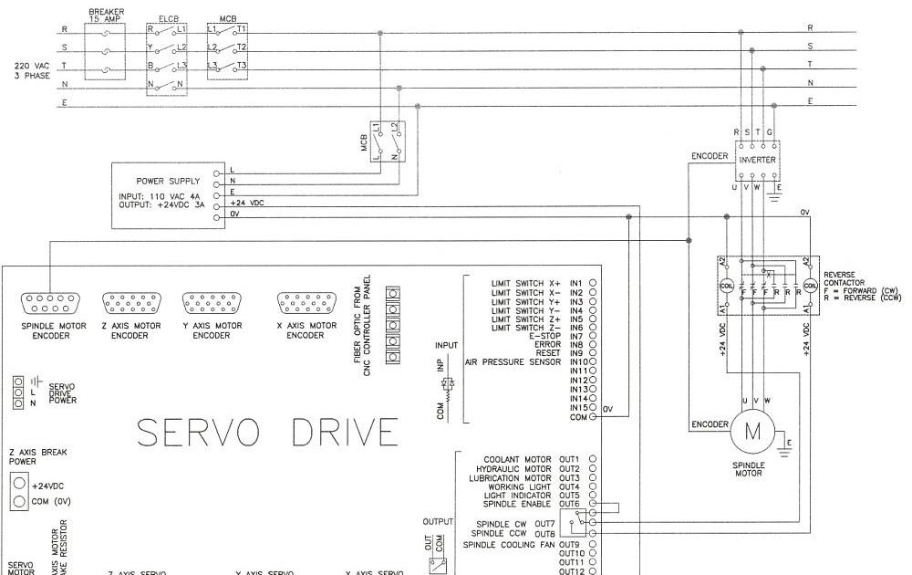 cnc machines cnc inverter wiring diagram. Black Bedroom Furniture Sets. Home Design Ideas