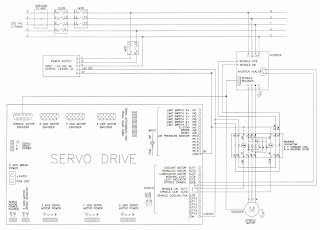 cnc machine wiring diagram cnc thc wiring diagram cnc machines: cnc inverter wiring diagram