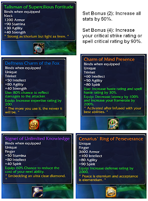 Ornaments of Azerothian's Crusade