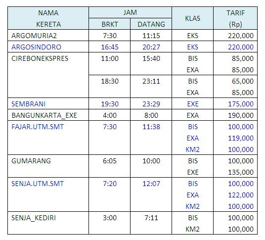 TEGAL LAKALAKA Jadwal Kereta Api  Jakarta  Tegal