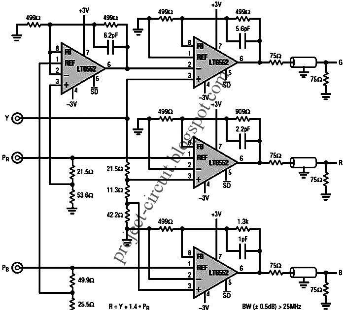 Electronics Technology: YPBPR to RGB Video Converter