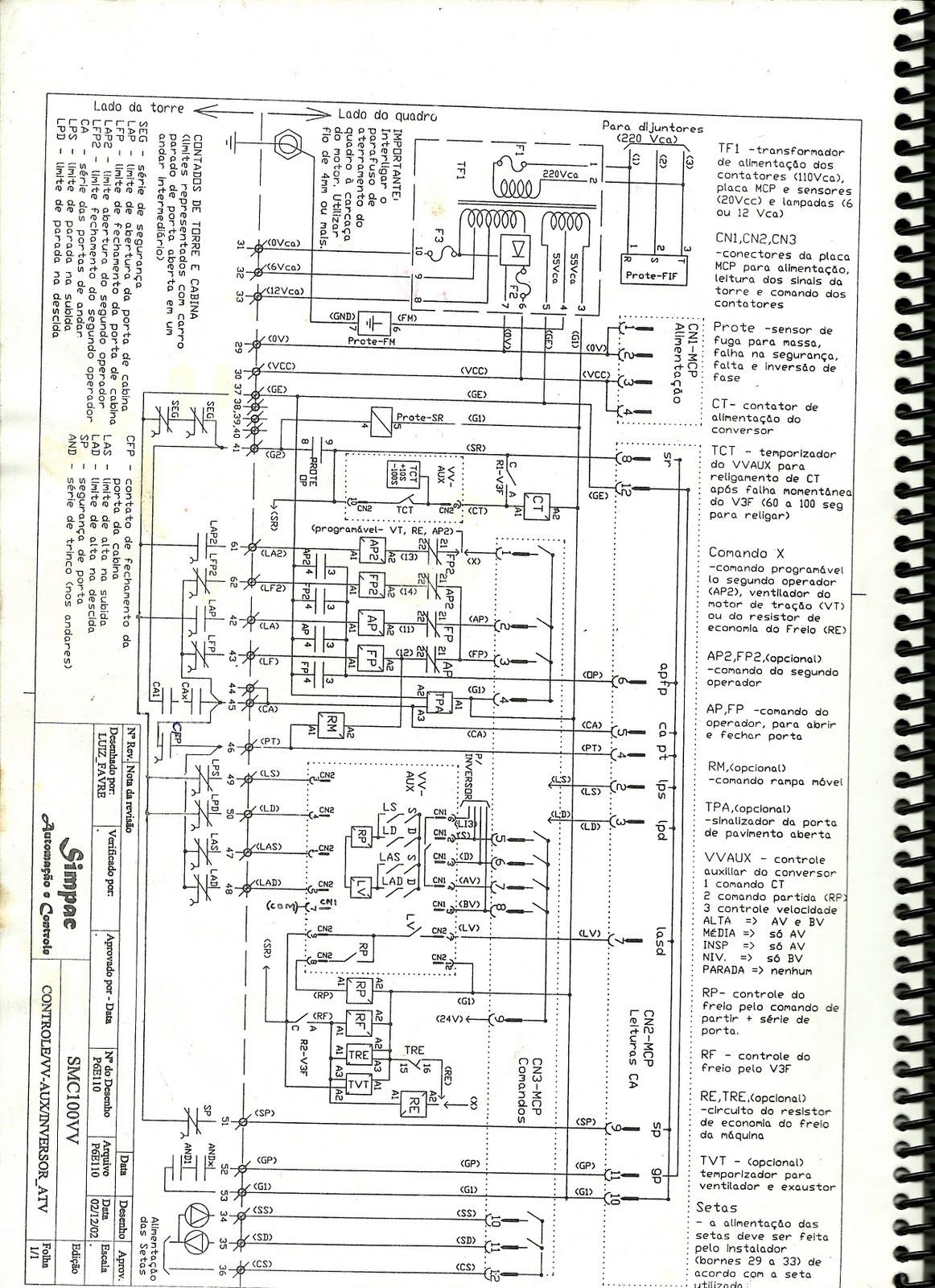 Diagramas Para Elevadores Simpac
