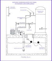 Sistema Hidroneumatico Residencial Instalaci N Sanitaria