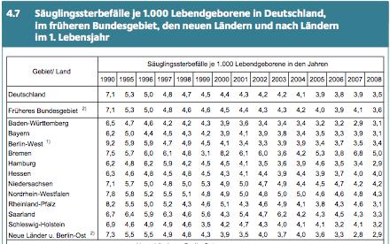 unnötige fakten über deutschland