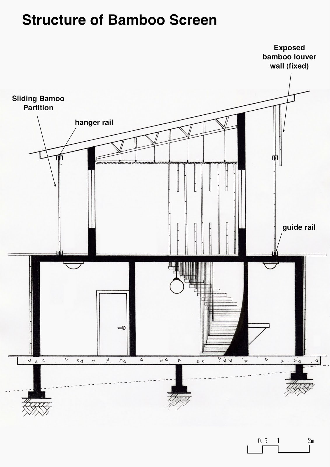 Architectural Apprenticeship 03 01