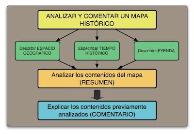 external image Comentario+mapa+historico.jpg