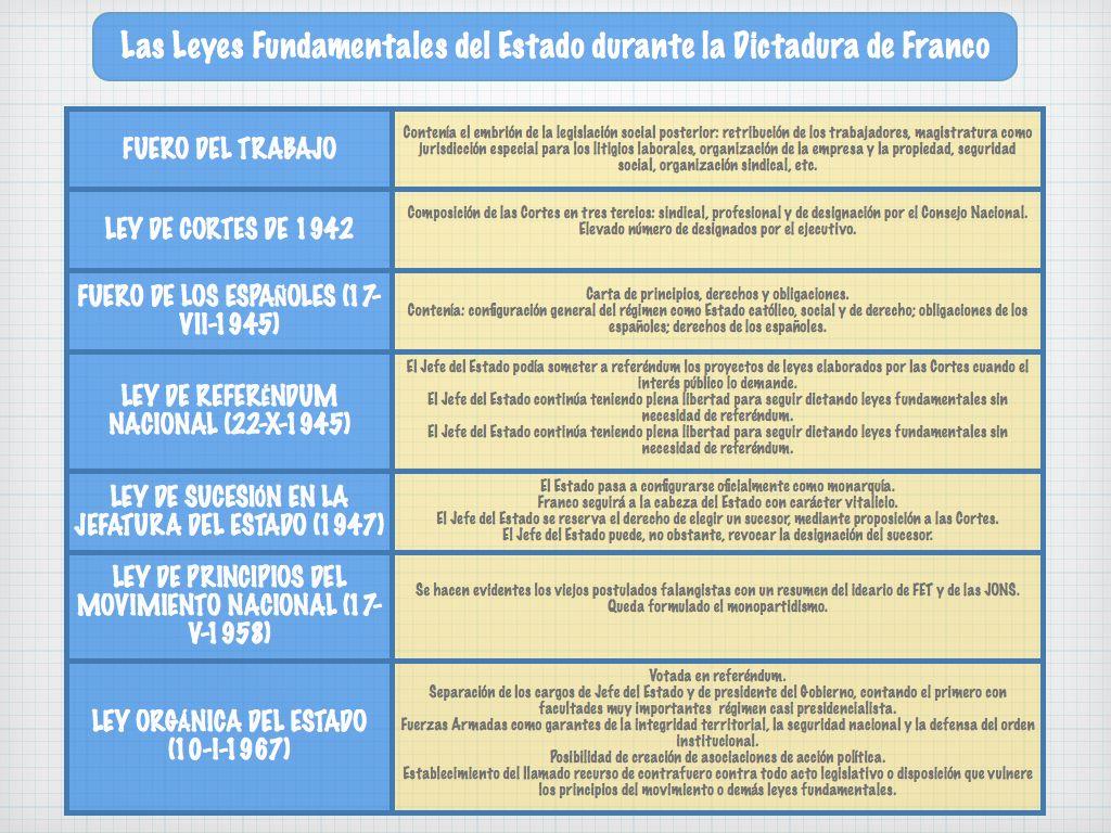 [leyesfranco.001.jpg]
