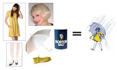 keiko lynn: Morton Salt Girl