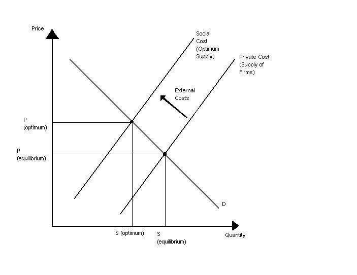 Econ IA Example - Mr. Campbell Economics ACST