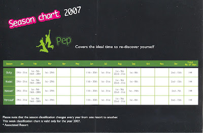Pep season from Zest