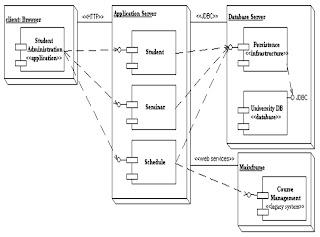 Wireless Access Point Setup Diagram, Wireless, Free Engine
