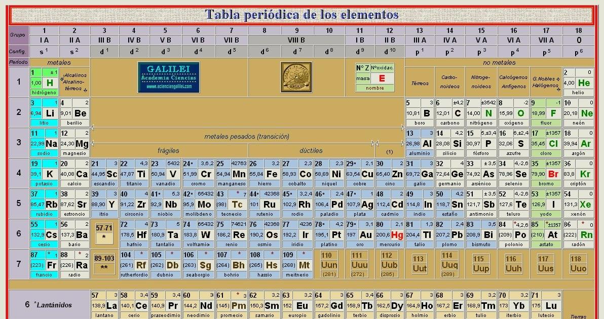 Cuaderno de quimica urtaz Image collections