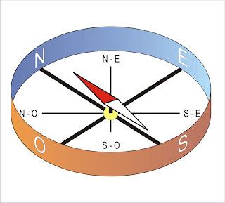 Nord-sud-ovest-est: orientiamoci con i punti cardinali