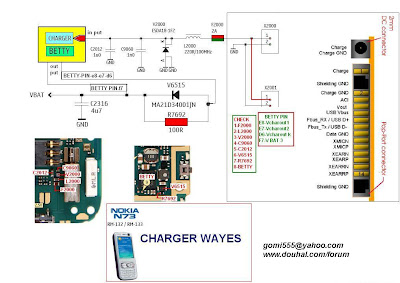 Nokia N73 Charger Ways Solutions