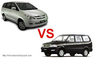 konsumsi bensin all new kijang innova grand avanza olx perbandingan vs kapsul blog