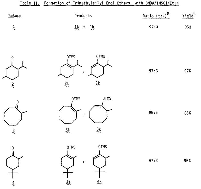  Statistical thermodynamics of iodine sublimation