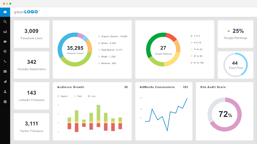 20+ SEO Audit Tools For Effective Website Analysis
