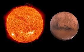 सूर्य और मंगल का सम्बंध | Know the Astrology