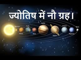 Hindi - ज्योतिष में नौ ग्रह। - YouTube