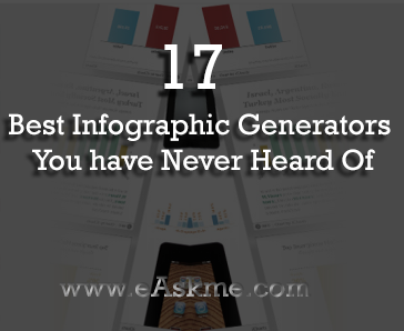 17 Best Infographic Generators You have Never Heard Of : eAskme