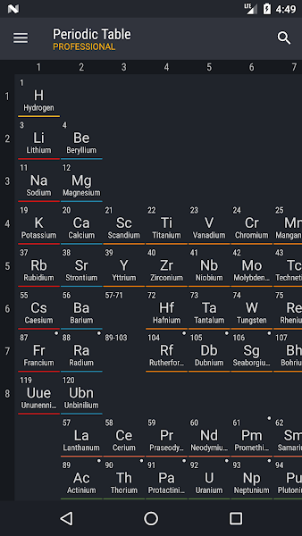 periodic-table-2018-pro-screenshot-1