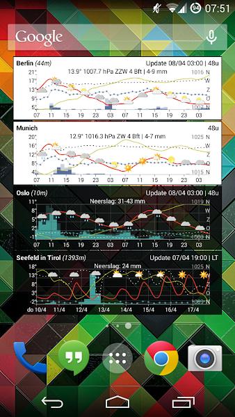 meteogram-widget-donate-screenshot-3
