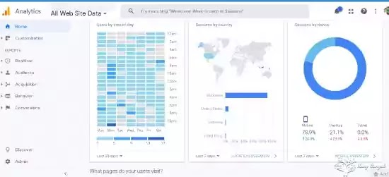 google analytic teknik cara kerja seo cara membuat dan menggunakan seo