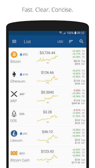 ANDROID apk] Crypto App - Widgets, Alerts, News, Bitcoin Prices v2