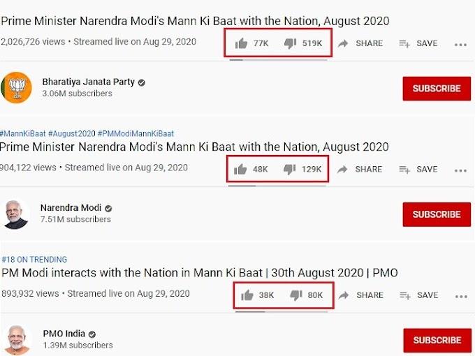 पंतप्रधान नरेंद्र मोदी यांची सोशल मिडीयावरील प्रसिद्धी घसरली ; लाईकपेक्षा डिसलाईक जास्त